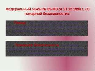 Федеральный закон № 69-ФЗ от 21.12.1994 г. «О пожарной безопасности»: Пожар –