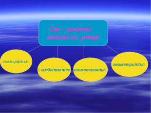 Ою өрнектің негізгі түрлері зооморфтық өсімдіктектес космогониялық геометриялық
