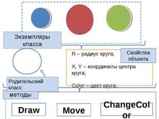 Draw Move ChangeColor Экземпляры класса Свойства объекта методы Родительский