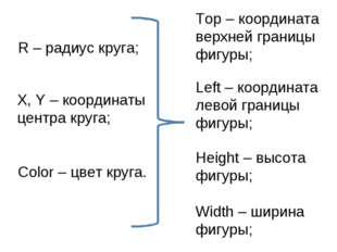X, Y – координаты центра круга; R – радиус круга; Color – цвет круга. Top –
