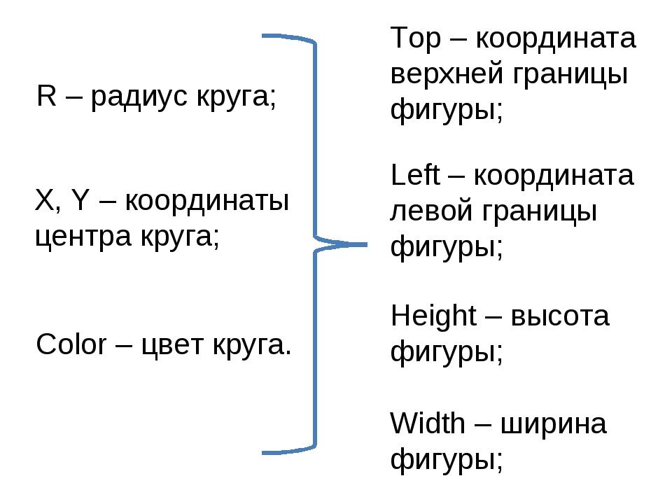 X, Y – координаты центра круга; R – радиус круга; Color – цвет круга. Top –...