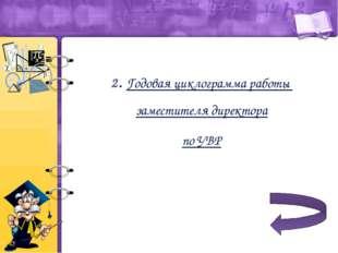 Функции, цели и задачи внутришкольного контроля. Виды, формы и методы внутриш