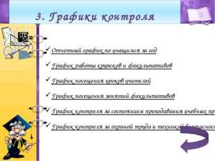 Педагогический мониторинг Методика оценки качества работы учителя Мониторинг