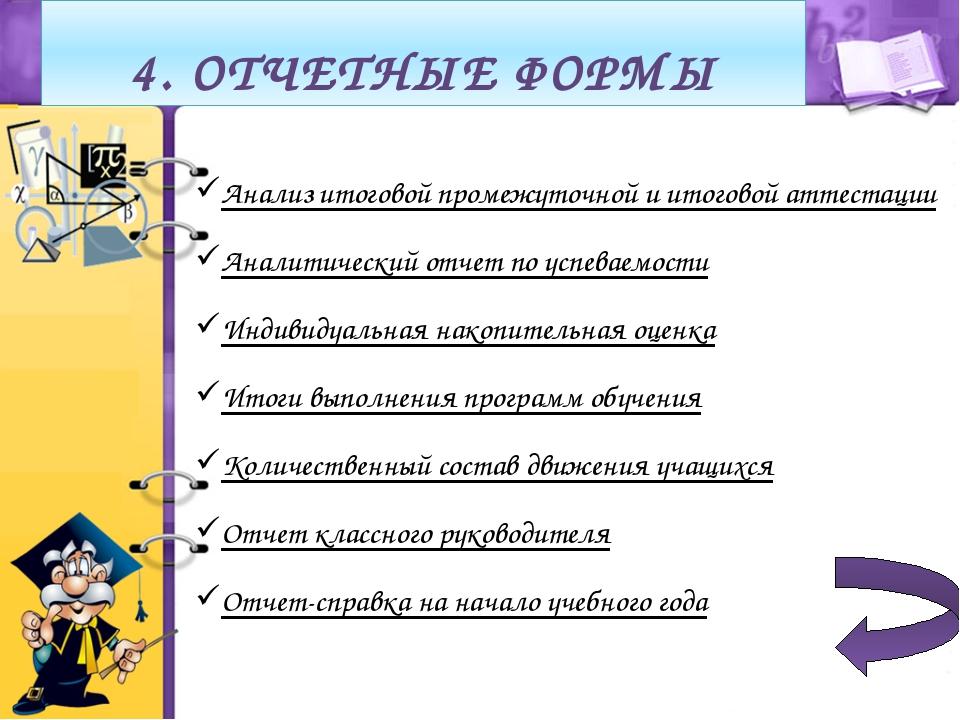 1.Зверева, В. И. Организационно-пеагогическая деятельность руководителя шко...