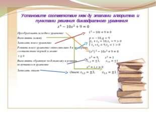 Установите соответствие между этапами алгоритма и пунктами решения биквадратн