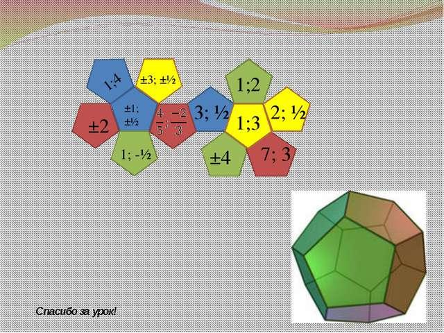 ±1; ±½ 1;4 3; ½ 1;2 ±4 1; -½ 1;3 ±3; ±½ 2; ½ ±2 7; 3 Спасибо за урок!