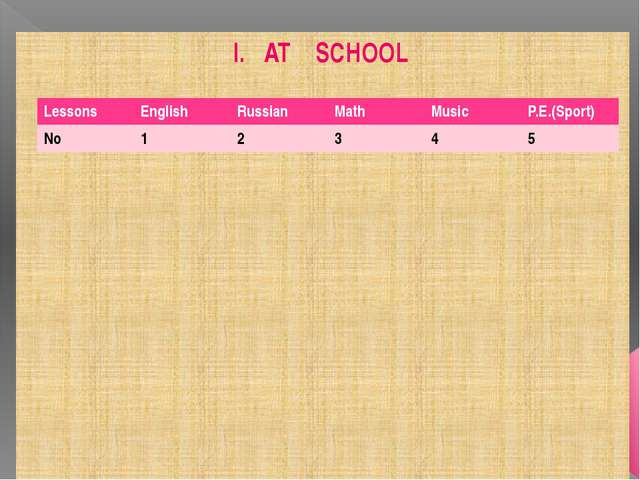 I. AT SCHOOL Lessons English Russian Math Music P.E.(Sport) No 1 2 3 4 5