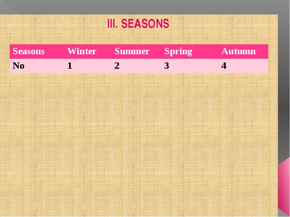 III. SEASONS Seasons Winter Summer Spring Autumn No 1 2 3 4