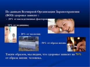 По данным Всемирной Организации Здравоохранения (ВОЗ) здоровье зависит : - 20
