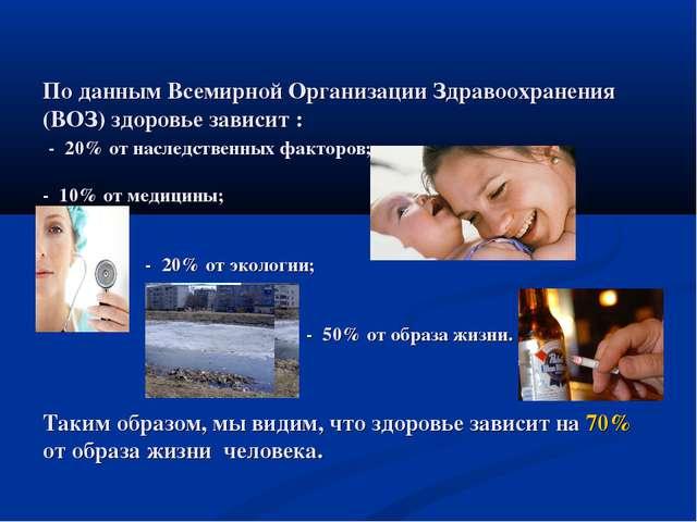 По данным Всемирной Организации Здравоохранения (ВОЗ) здоровье зависит : - 20...