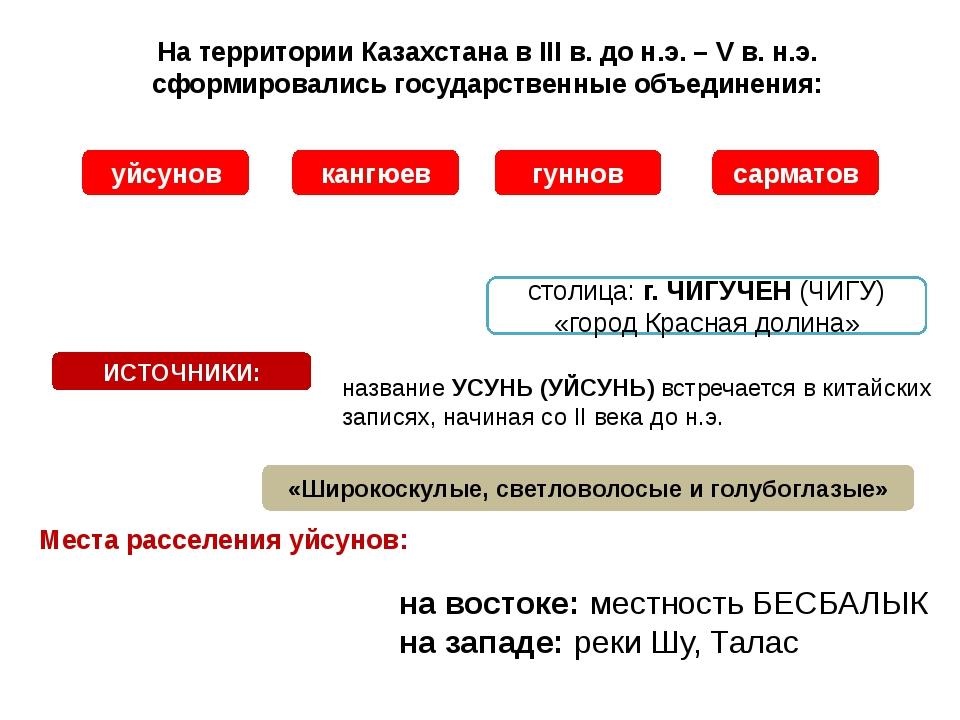 Места расселения уйсунов: На территории Казахстана в III в. до н.э. – V в. н....