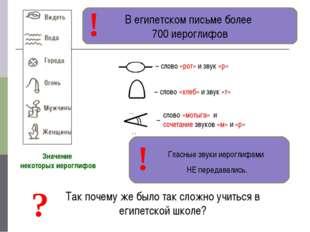 Значение некоторых иероглифов В египетском письме более 700 иероглифов !