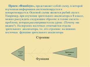 Прием «Фишбоун», представляет собой схему, в которой изученная информация си