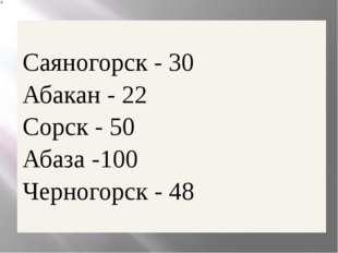 Саяногорск-30 Абакан - 22 Сорск - 50 Абаза -100 Черногорск- 48