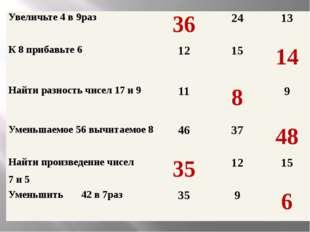 Увеличьте 4в 9раз 36 24 13 К 8 прибавьте 6 12 15 14 Найти разность чисел 17 и