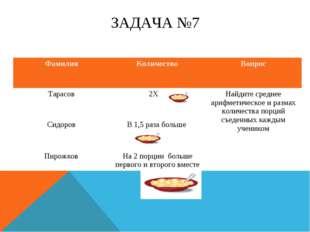 ЗАДАЧА №7 ФамилияКоличествоВопрос Тарасов2Х Найдите среднее арифметическо
