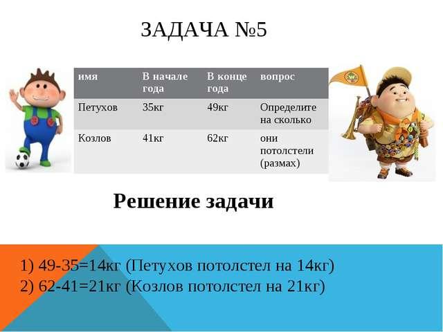 ЗАДАЧА №5 Решение задачи 1) 49-35=14кг (Петухов потолстел на 14кг) 2) 62-41=2...