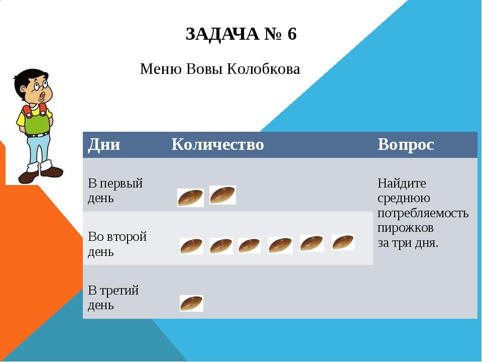 ЗАДАЧА № 6 Меню Вовы Колобкова ДниКоличествоВопрос В первый день Найдите...