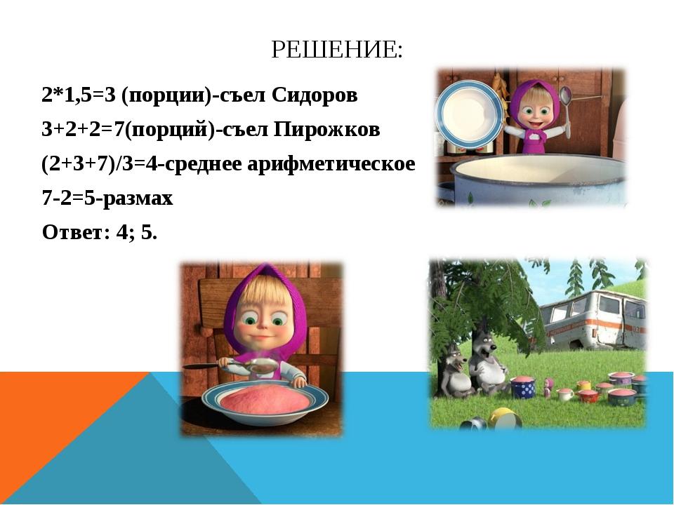 РЕШЕНИЕ: 2*1,5=3 (порции)-съел Сидоров 3+2+2=7(порций)-съел Пирожков (2+3+7)/...