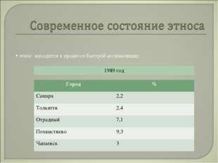 этнос находится в процессе быстрой ассимиляции; Город % Самара2,2 Тольятти