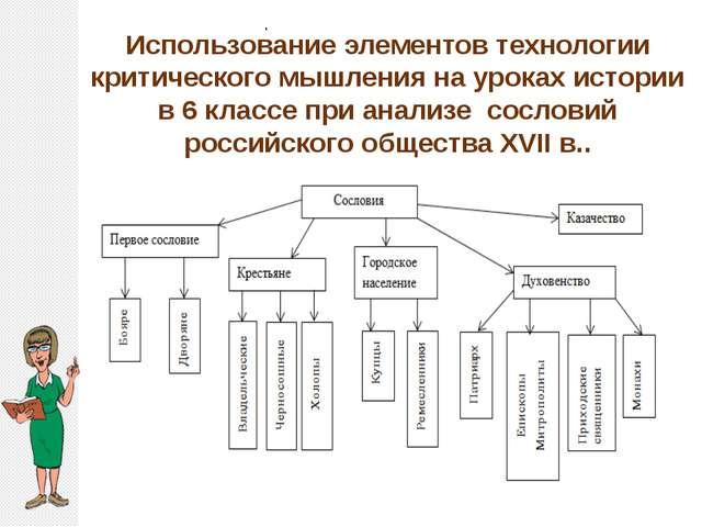 . Использование элементов технологии критического мышления на уроках истории...