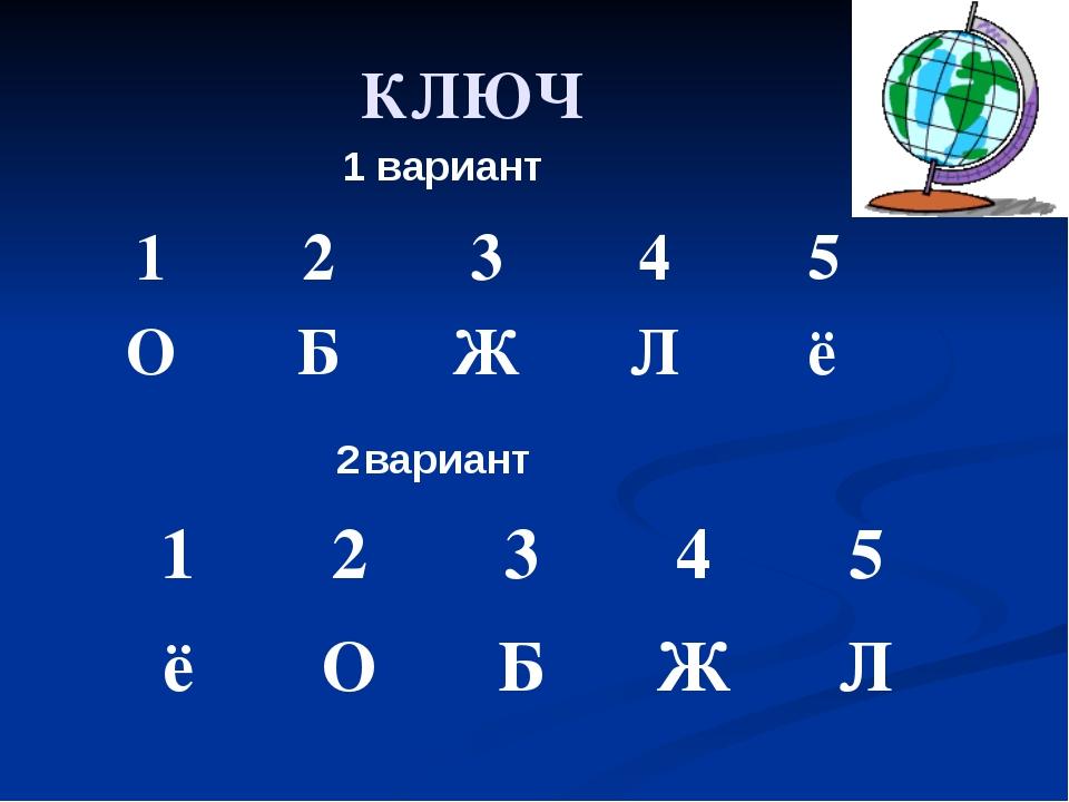 КЛЮЧ 1 вариант 2 вариант 1 2 3 4 5 О Б Ж Л ё 1 2 3 4 5 ё О Б Ж Л