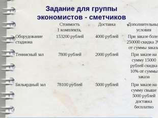 Задание для группы экономистов - сметчиков Стоимость 1 комплекта, Доставка