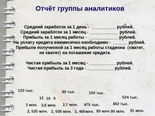 Отчёт группы аналитиков Средний заработок за 1 день - __________ рублей. Сред