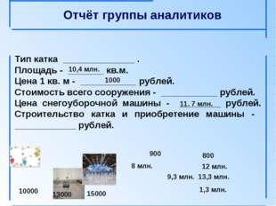 Отчёт группы аналитиков Тип катка ______________ . Площадь - _______ кв.м. Це