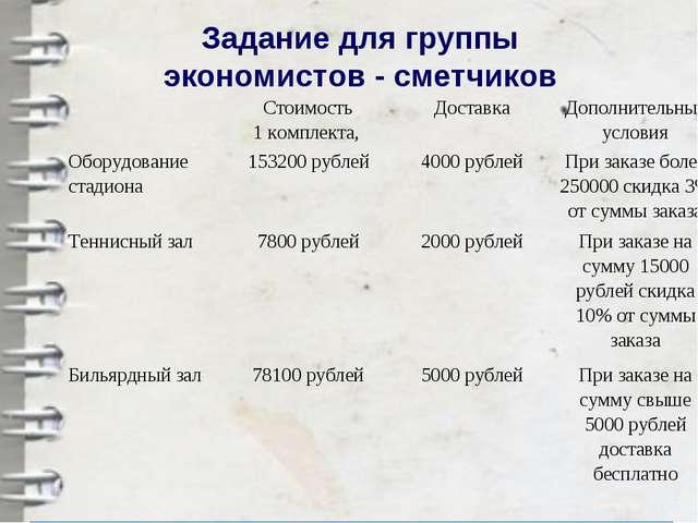Задание для группы экономистов - сметчиков Стоимость 1 комплекта, Доставка...