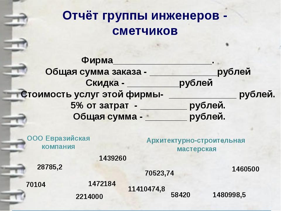 Отчёт группы инженеров - сметчиков Фирма___________________. Общая сумма зака...