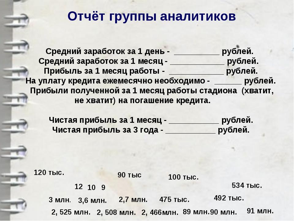 Отчёт группы аналитиков Средний заработок за 1 день - __________ рублей. Сред...