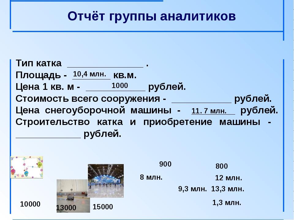 Отчёт группы аналитиков Тип катка ______________ . Площадь - _______ кв.м. Це...