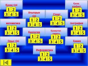 Қазақ тілі Қазақ әдебиеті математика Орыс тілі Биология Қазақстан тарихы Ағыл