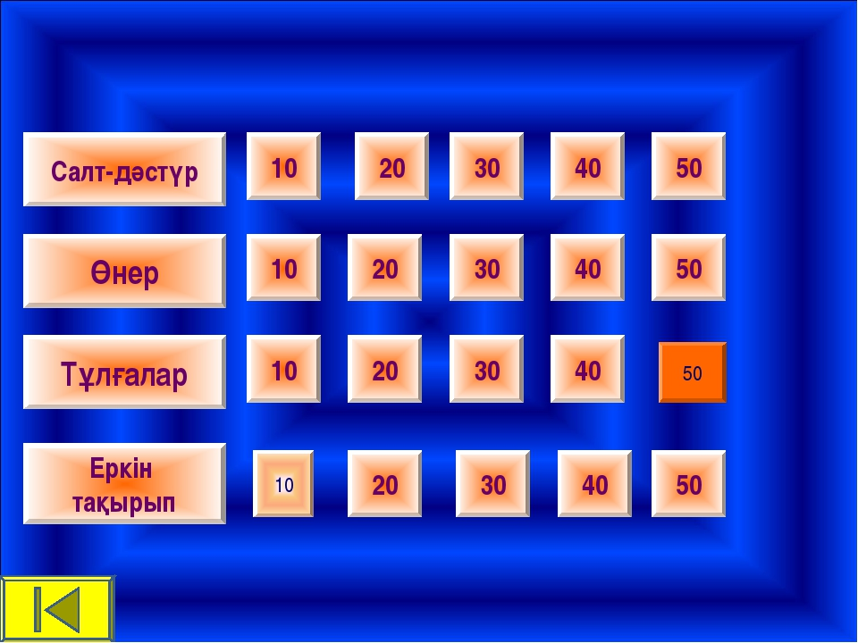 Салт-дәстүр Өнер Тұлғалар Еркін тақырып 10 20 30 40 50 20 30 40 50 10 10 40 3...