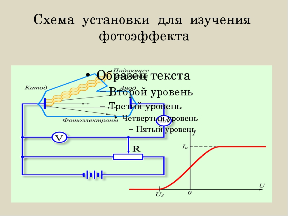 Схема установки для изучения фотоэффекта