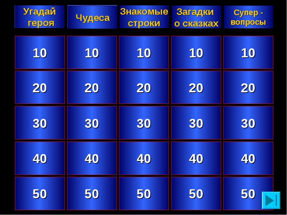 10 20 30 40 50 10 20 30 40 50 10 20 30 40 50 10 20 30 40 50 10 20 30 40 50 Уг...