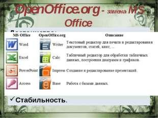 OpenOffice.org - замена MS Office Достоинства: Бесплатность. Формат документо