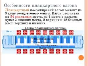 Особенности плацкартного вагона Плацкартный пассажирский вагон состоит из 9 к
