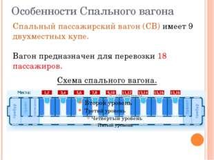 Особенности Спального вагона Спальный пассажирский вагон (СВ) имеет 9 двухмес