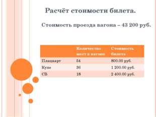 Расчёт стоимости билета. Стоимость проезда вагона – 43 200 руб. Количество ме