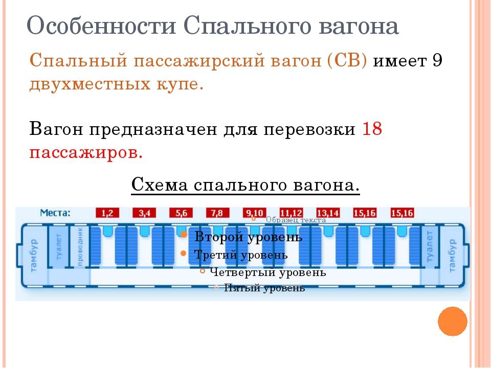 Особенности Спального вагона Спальный пассажирский вагон (СВ) имеет 9 двухмес...