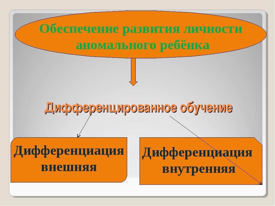 Дифференцированное обучение Обеспечение развития личности аномального ребёнка...