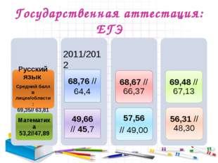 Государственная аттестация: ЕГЭ 2011/2012 61,48// 57,7 43,45// 39,6 68,76 //6