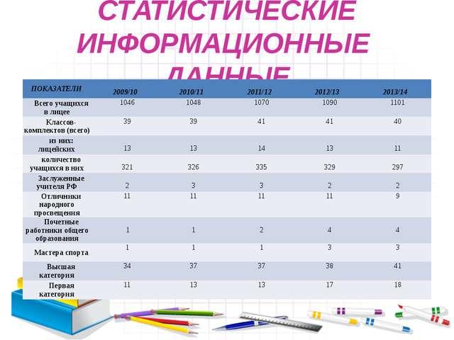 СТАТИСТИЧЕСКИЕ ИНФОРМАЦИОННЫЕ ДАННЫЕ ПОКАЗАТЕЛИ 2009/10 2010/11 2011/12 2012/...