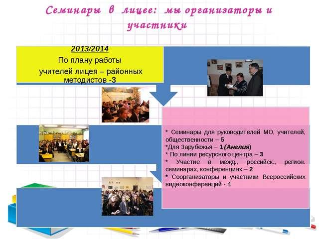 Семинары в лицее: мы организаторы и участники