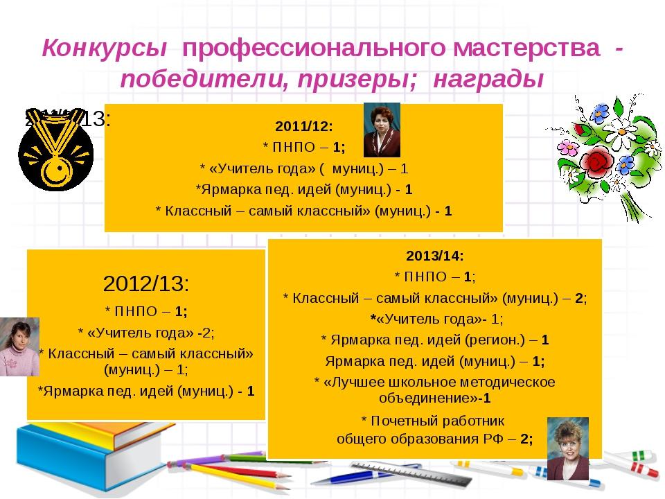 Конкурсы профессионального мастерства - победители, призеры; награды