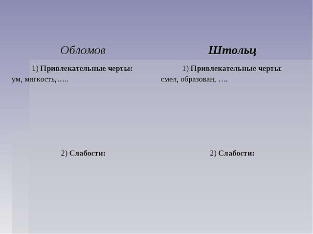 ОбломовШтольц 1) Привлекательные черты: ум, мягкость,….. 2) Слабости: 1) Пр...