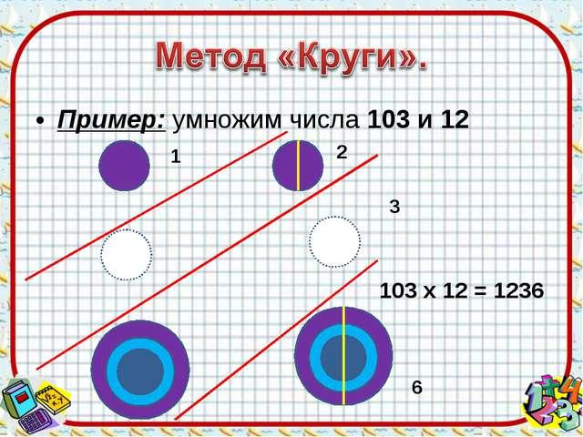 Пример: умножим числа 103 и 12 6 103 х 12 = 1236 3 2 1