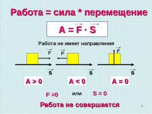 * Работа = сила * перемещение A = F · S Работа не имеет направления s F s F s